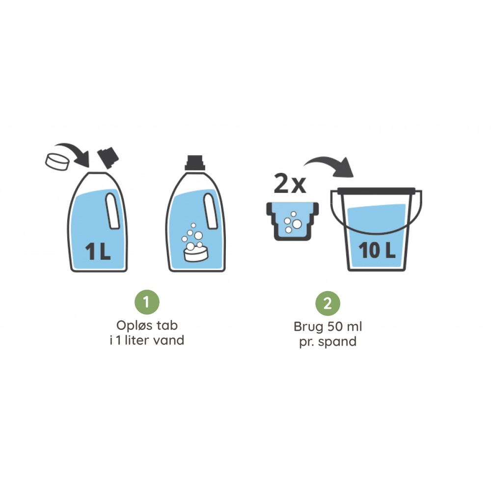 BioBaulakologiskerengringstabletterstarterstglasbadgulvvask-01